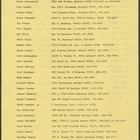 1983 Fall Leaders Meeting Attendance List - Names, Addresses, Phone Numbers