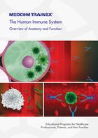 The Human Immune System, 1, Overview of Anatomy and Function