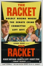 The Racket (1951): Shooting script