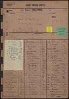 File Folder: Racial Discrimination Against Mr. Grantley Adams of Barbados whilst in Canada, 1954-1956