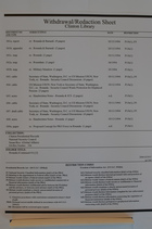 Clinton Library Withdrawal/Redaction Sheet from Clinton Presidential Records, National Security Council, Susan Rice (Global Affairs), Box 356, Folder Rwanda (Continued #1) [3]