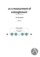 As a Measure of Entanglement