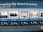 Can U.S. be Center of Manufacturing Renaissance?