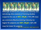 Vigorous or Moderate Intensity Exercise? Walking vs. Running Debate