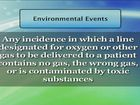 Serious Reportable Events, Environmental Events: Wrong or contaminated gas delivered to patient in oxygen line